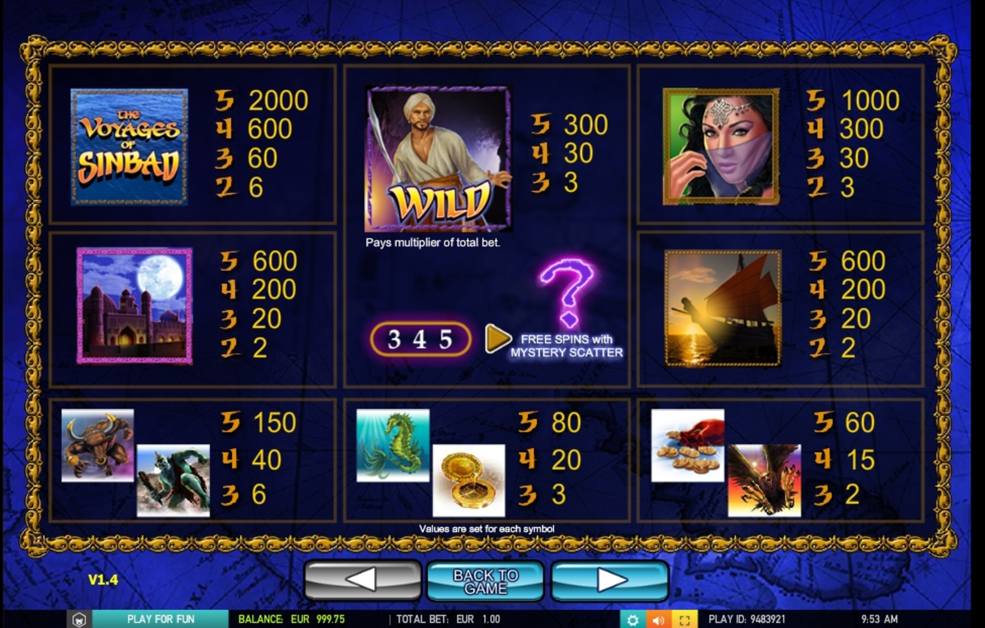 Info of The voyages of Sinbad Slot Game by 2 By 2 Gaming