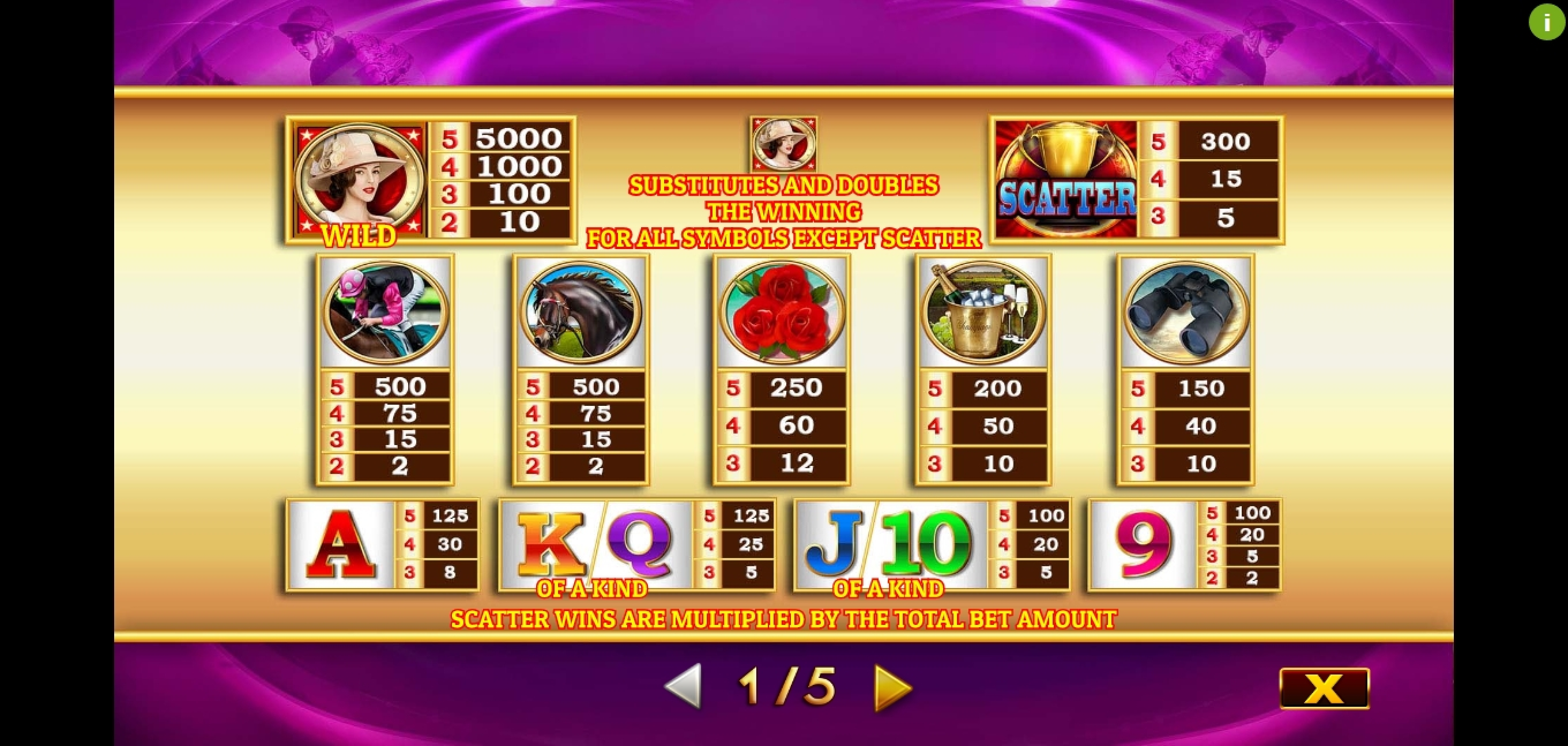 Info of Spring Derby Slot Game by Givme Games