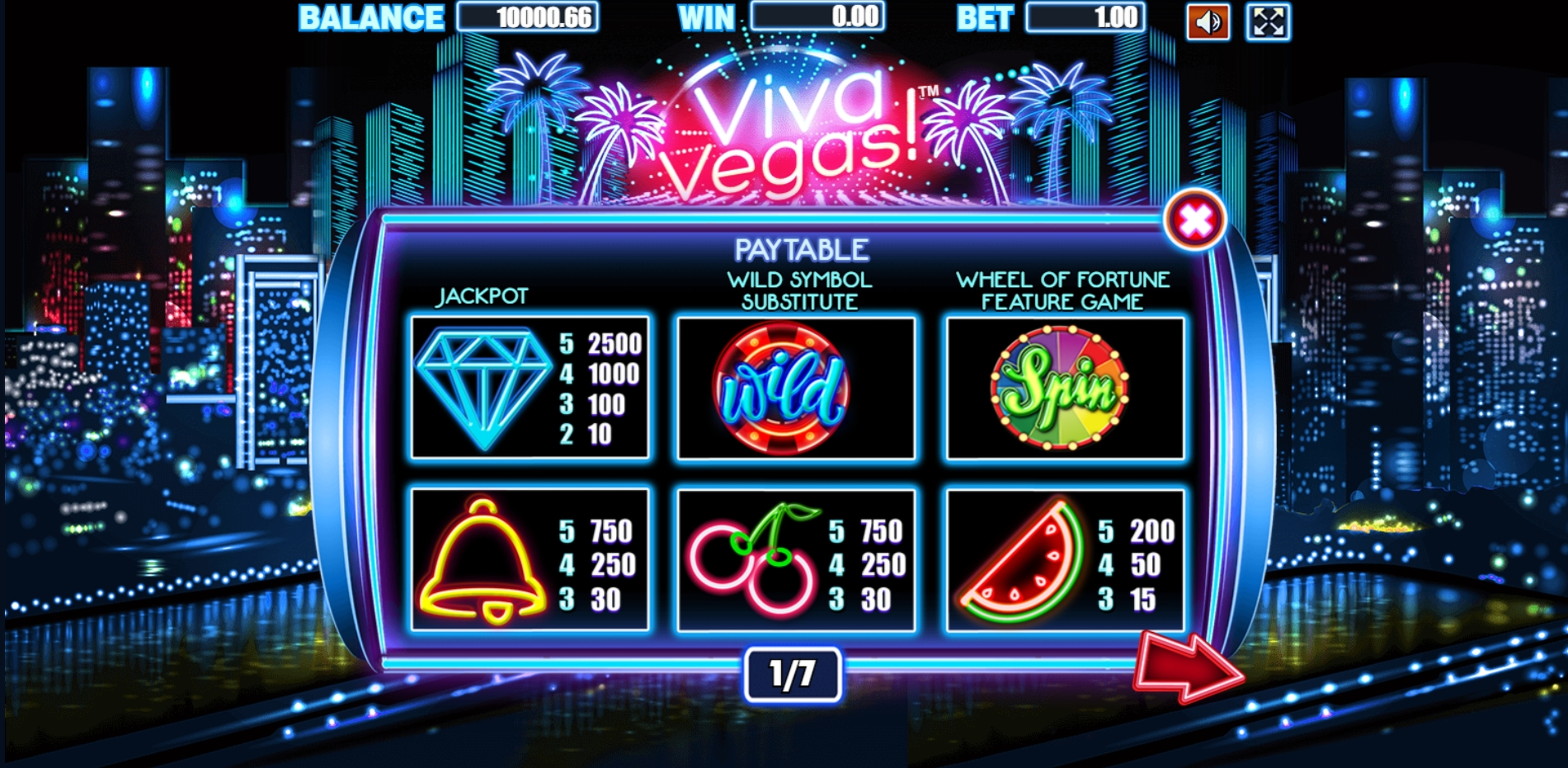 Info of Viva Vegas Slot Game by Allbet Gaming