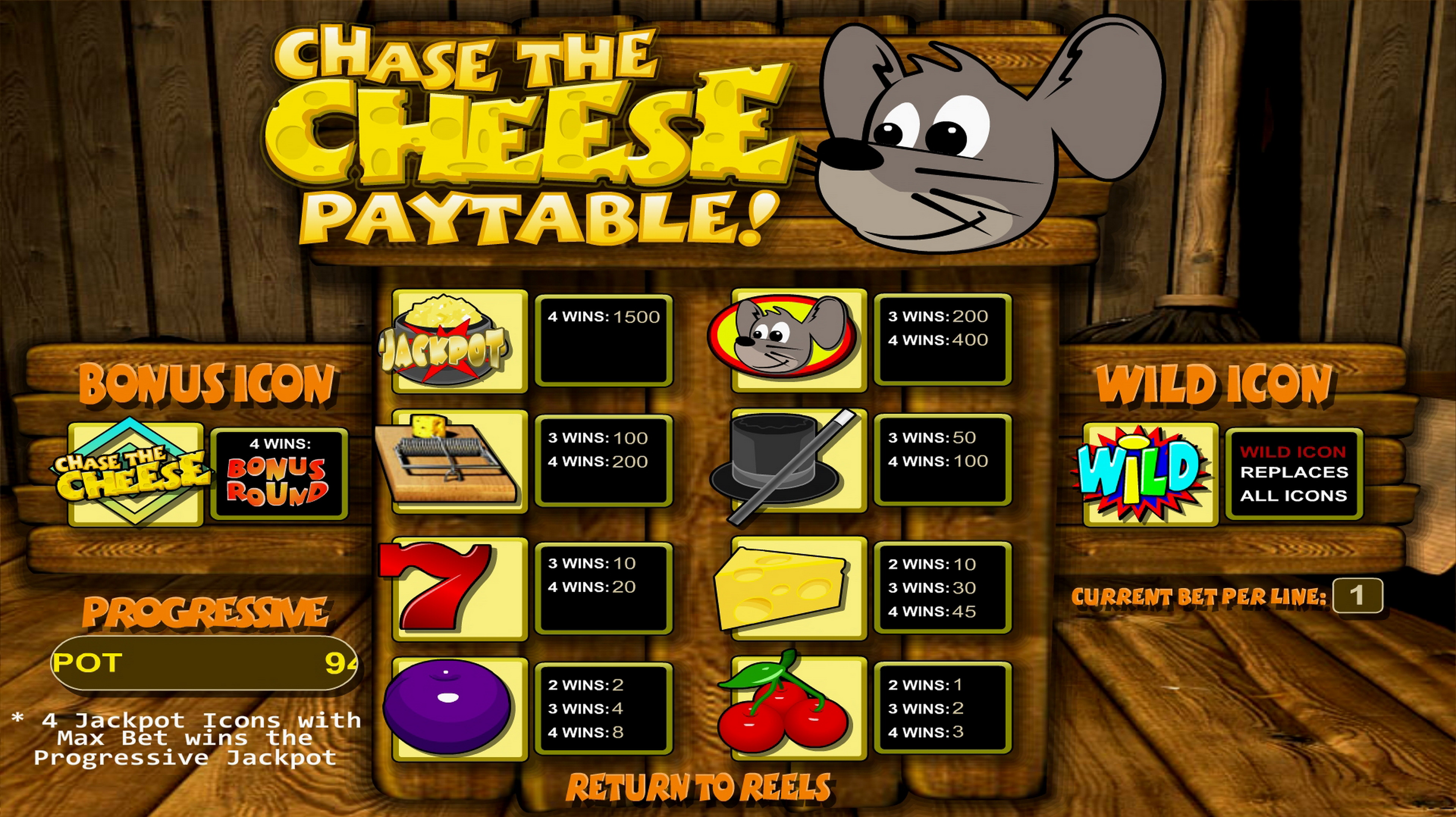 Info of Chase the Cheese Slot Game by Betsoft