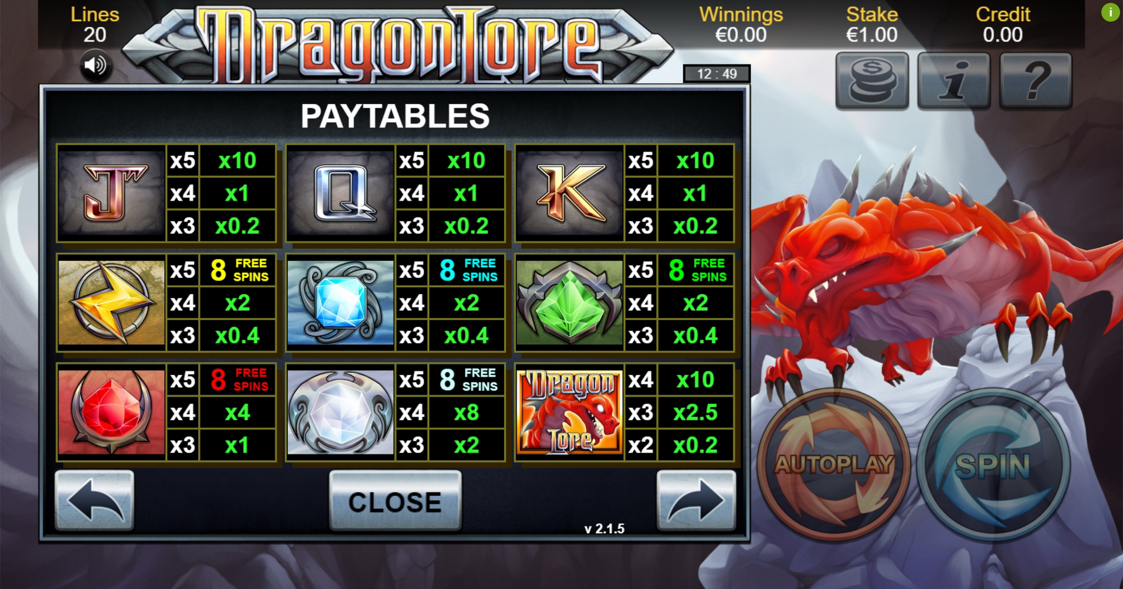 Info of Dragon Lore Slot Game by Bulletproof Games