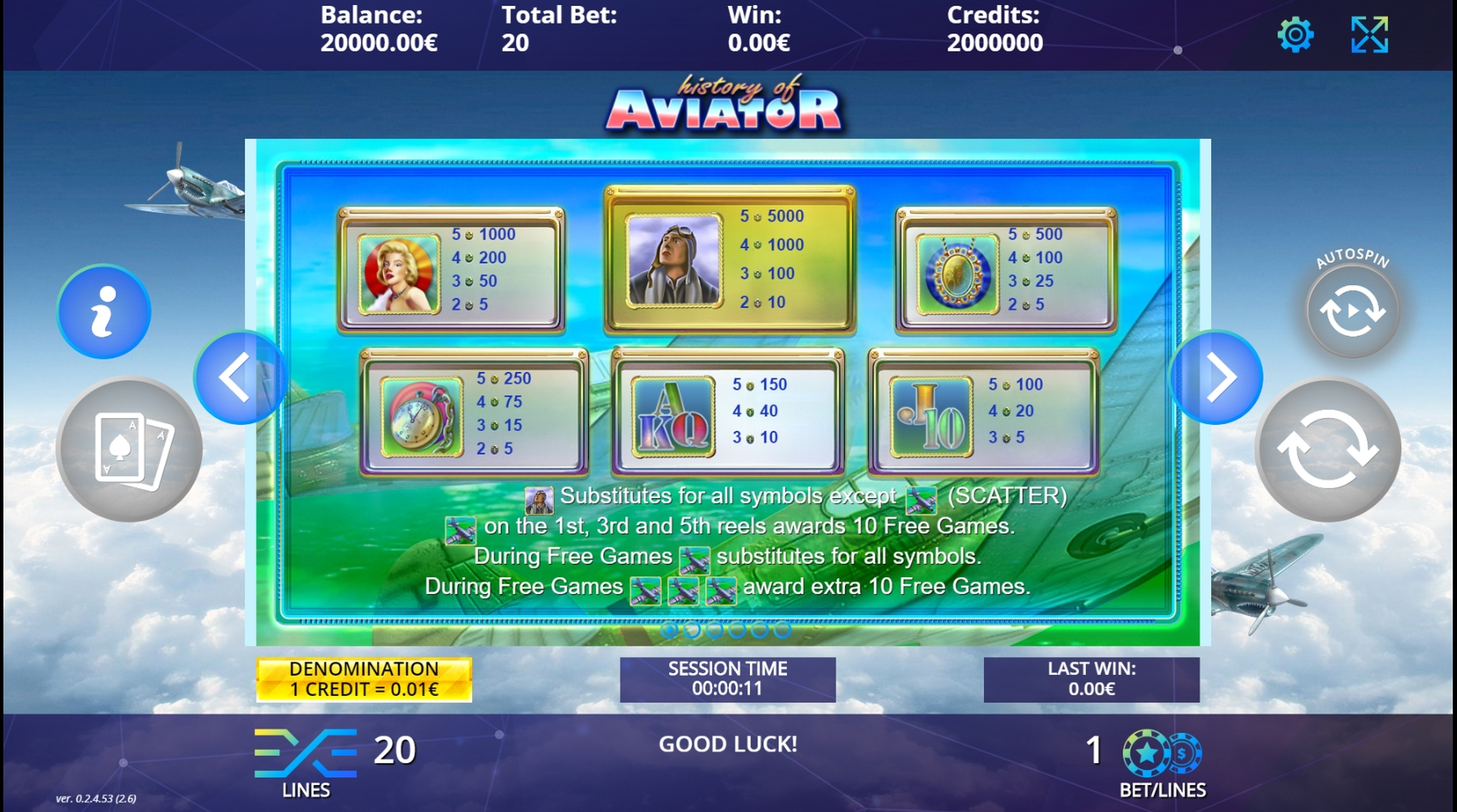 Info of History of Aviator Slot Game by DLV
