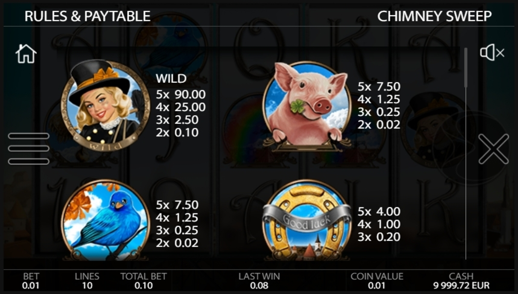 Info of Chimney Sweep Slot Game by Endorphina
