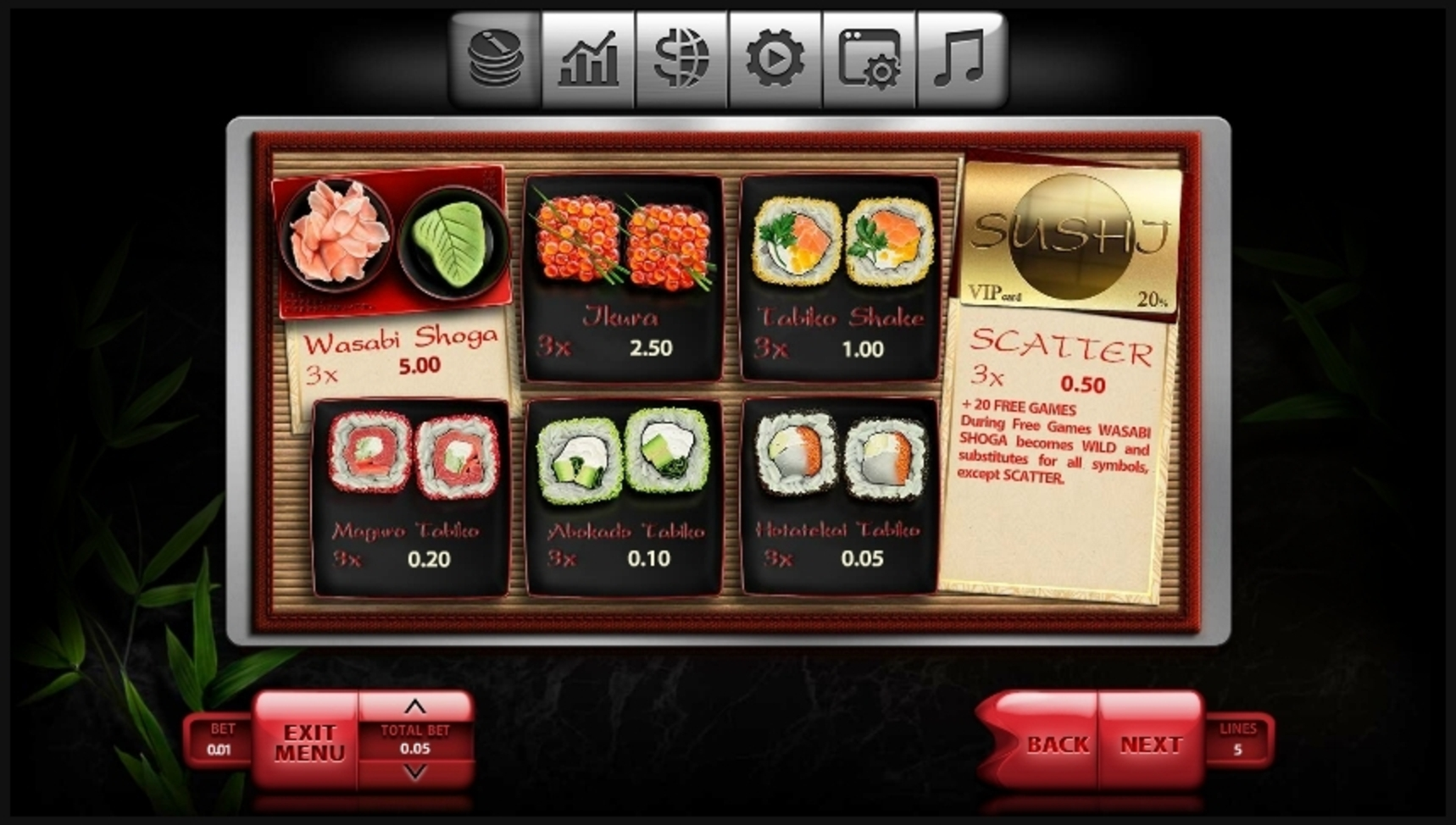 Info of Sushi Slot Game by Endorphina