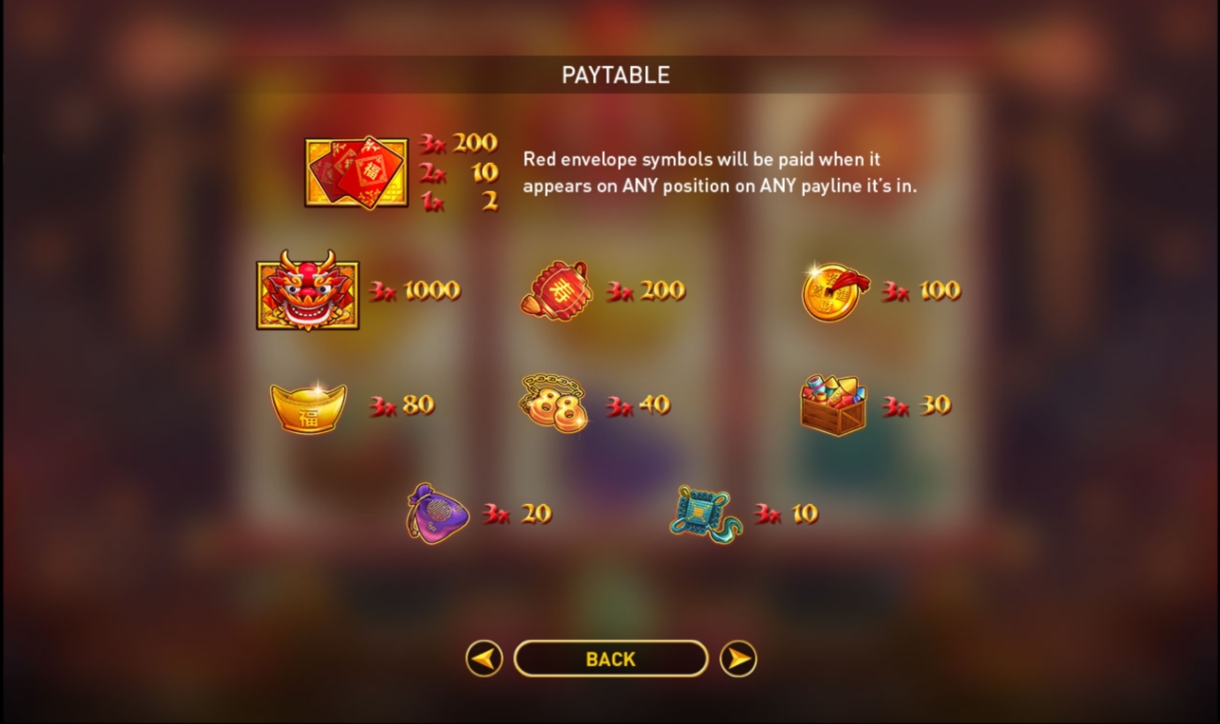 Info of Fortune Hong Bao Slot Game by Gameplay Interactive