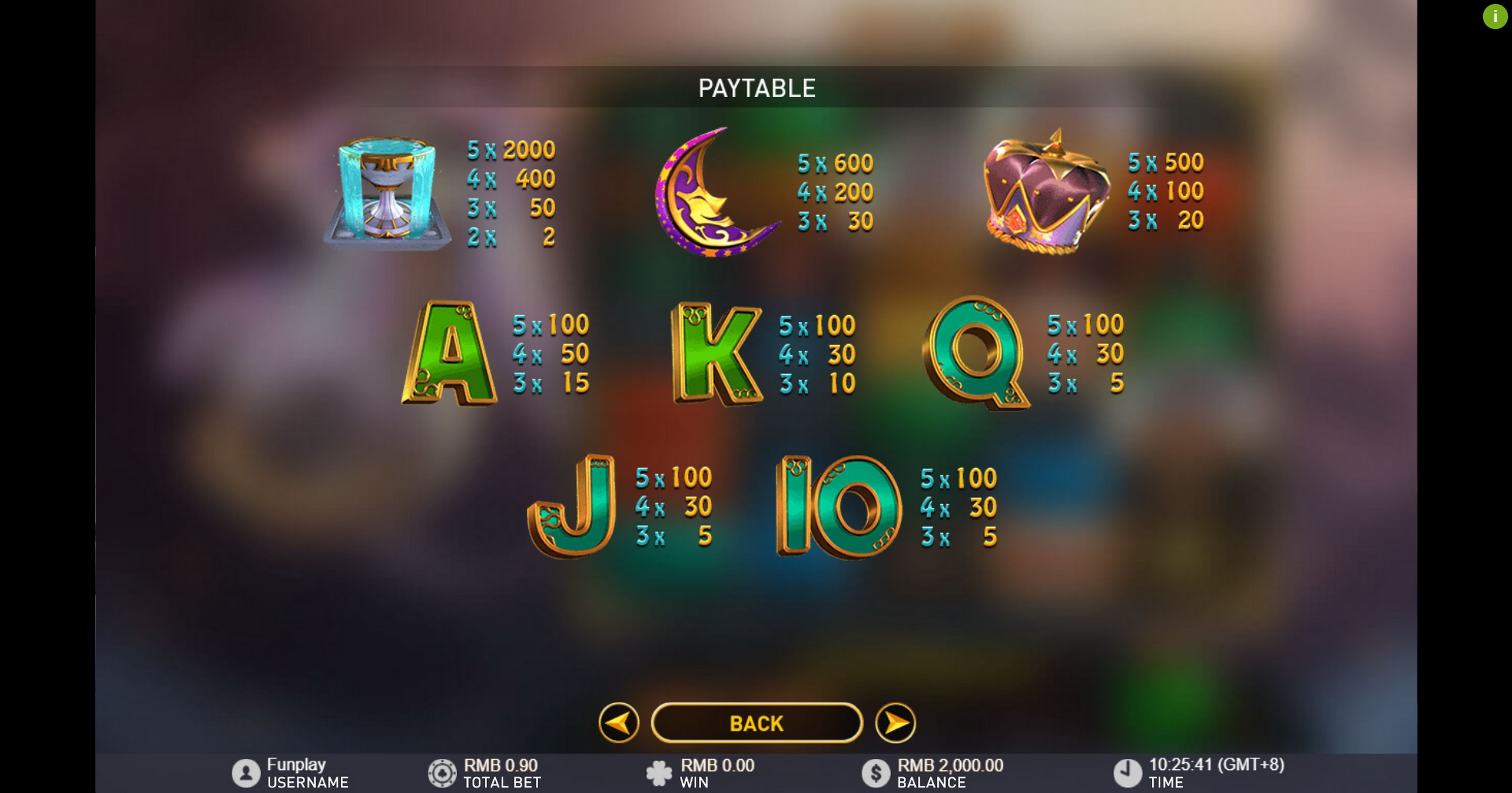 Info of Lucky Tarot Slot Game by Gameplay Interactive