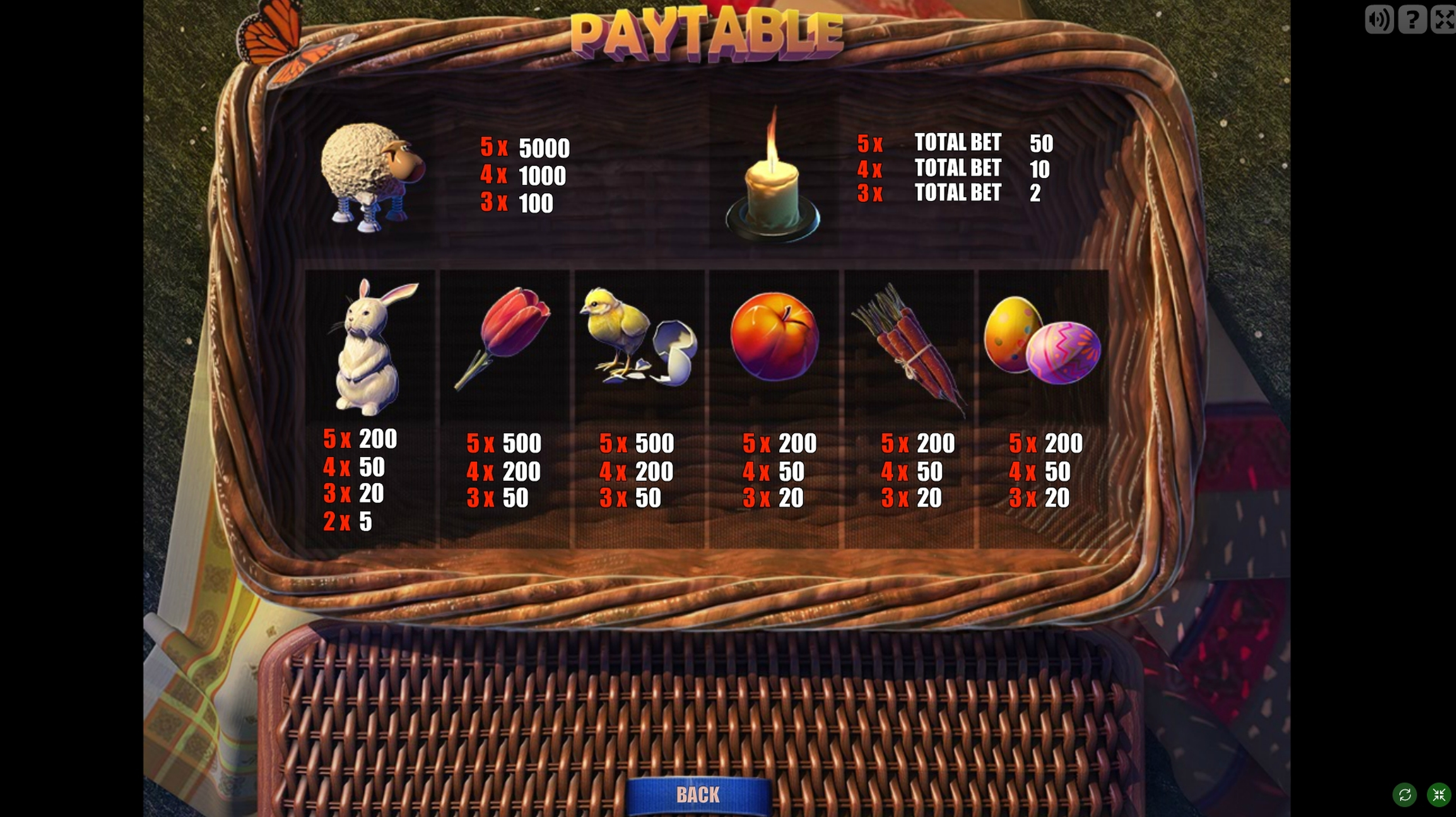 Info of Treasure Basket Slot Game by Gamescale Software