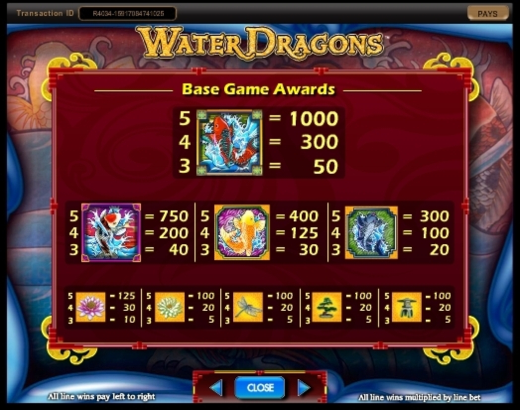 Info of Water Dragons Slot Game by IGT
