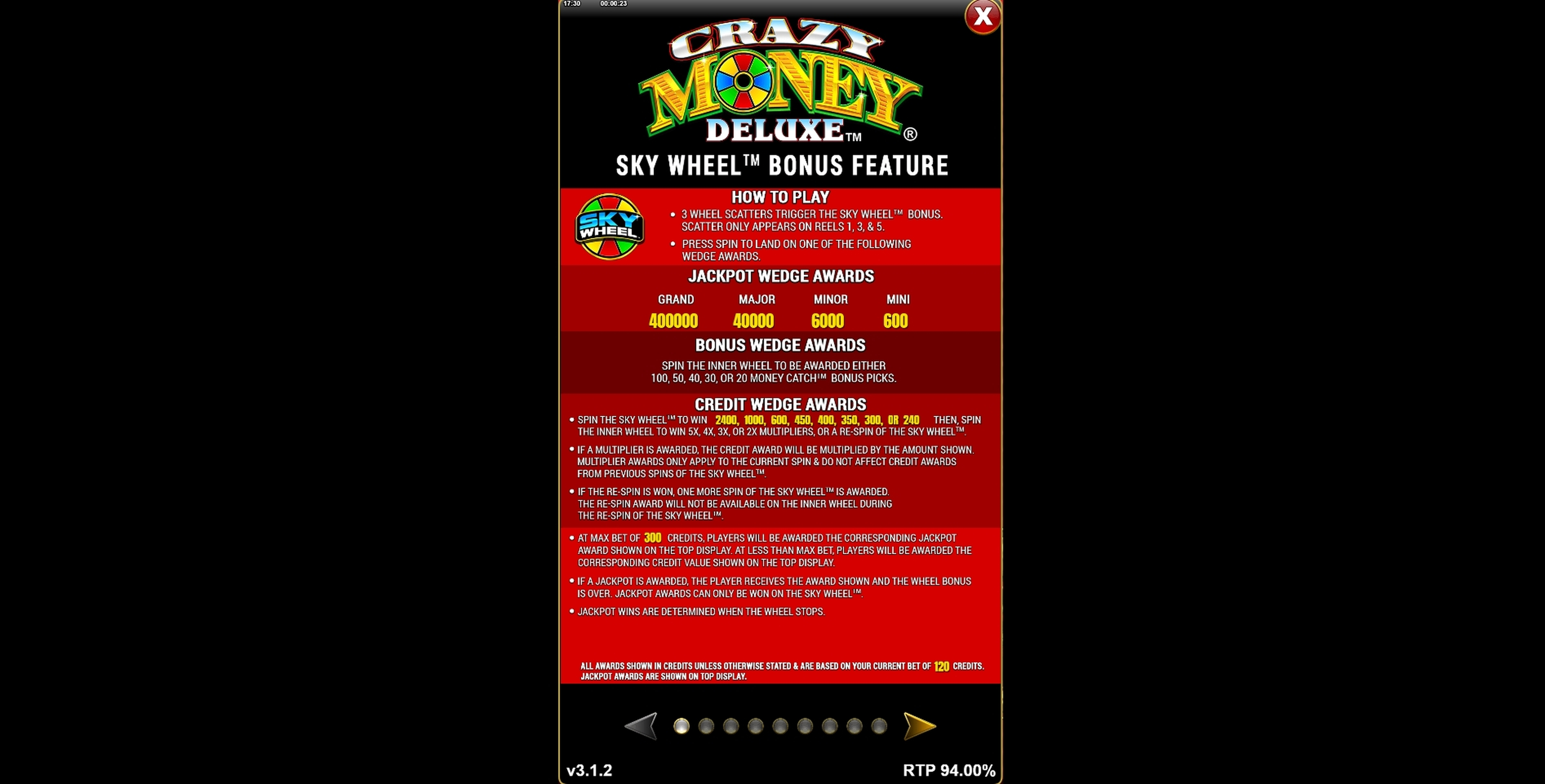Info of Crazy Money Deluxe Slot Game by Incredible Technologies