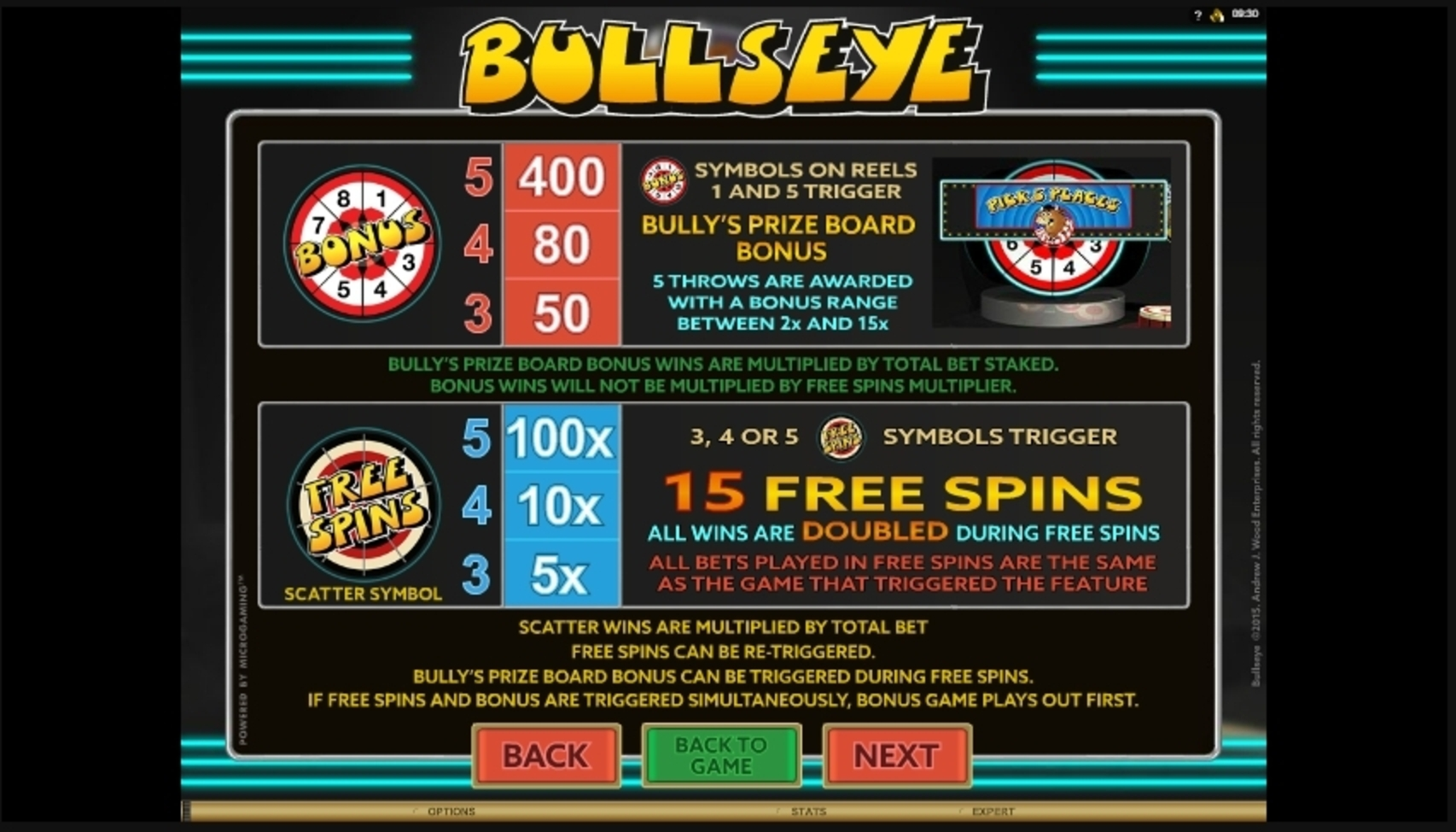 Info of Bulls Eye Slot Game by Microgaming