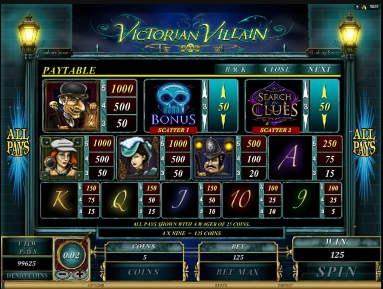 Info of Victorian Villain Slot Game by Microgaming