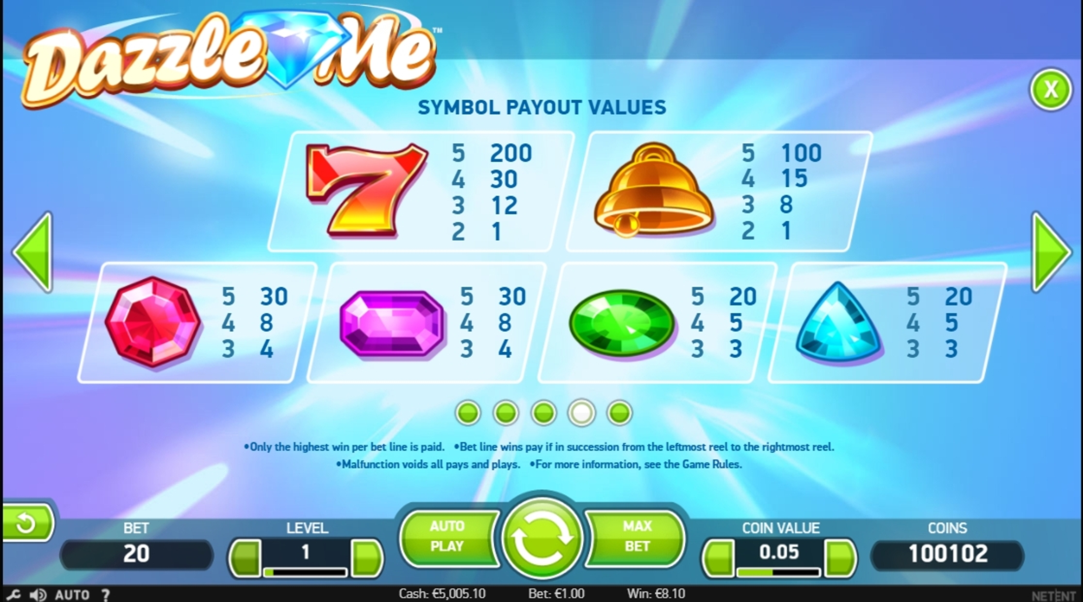 Info of Dazzle Me Slot Game by NetEnt