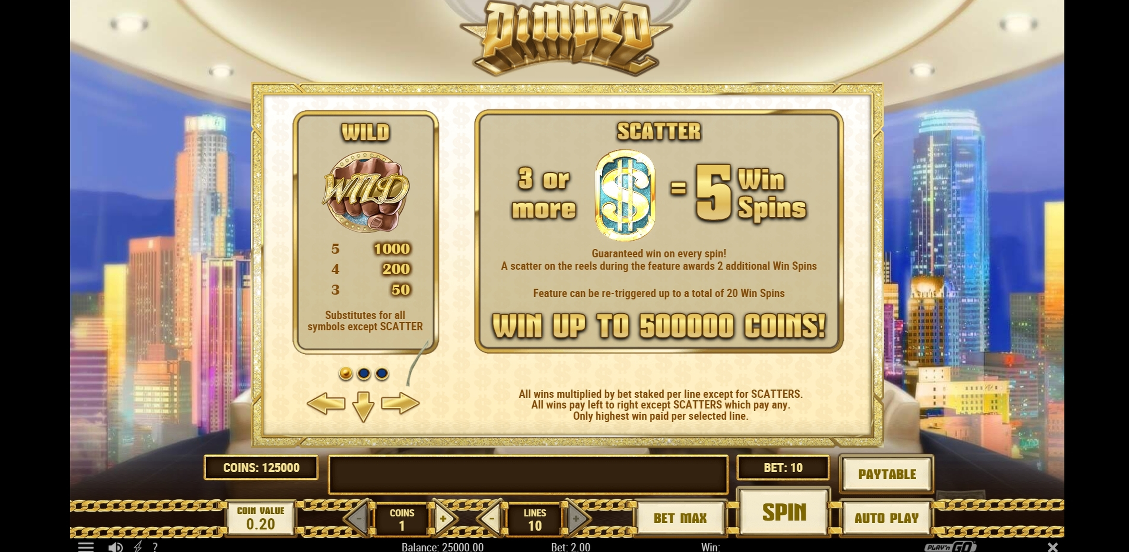 Info of Pimped Slot Game by Playn GO