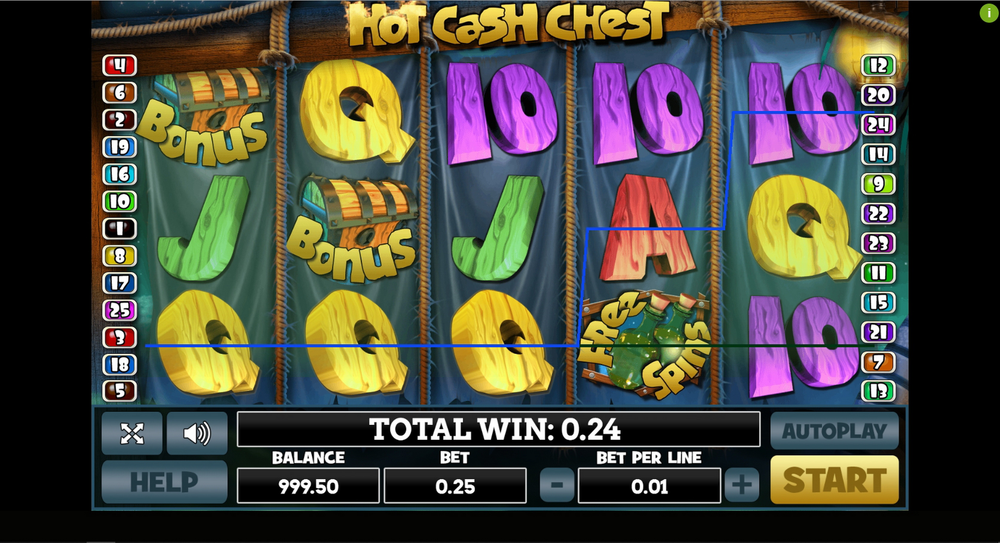 Win Money in Hot Cash Chest Free Slot Game by PlayPearls