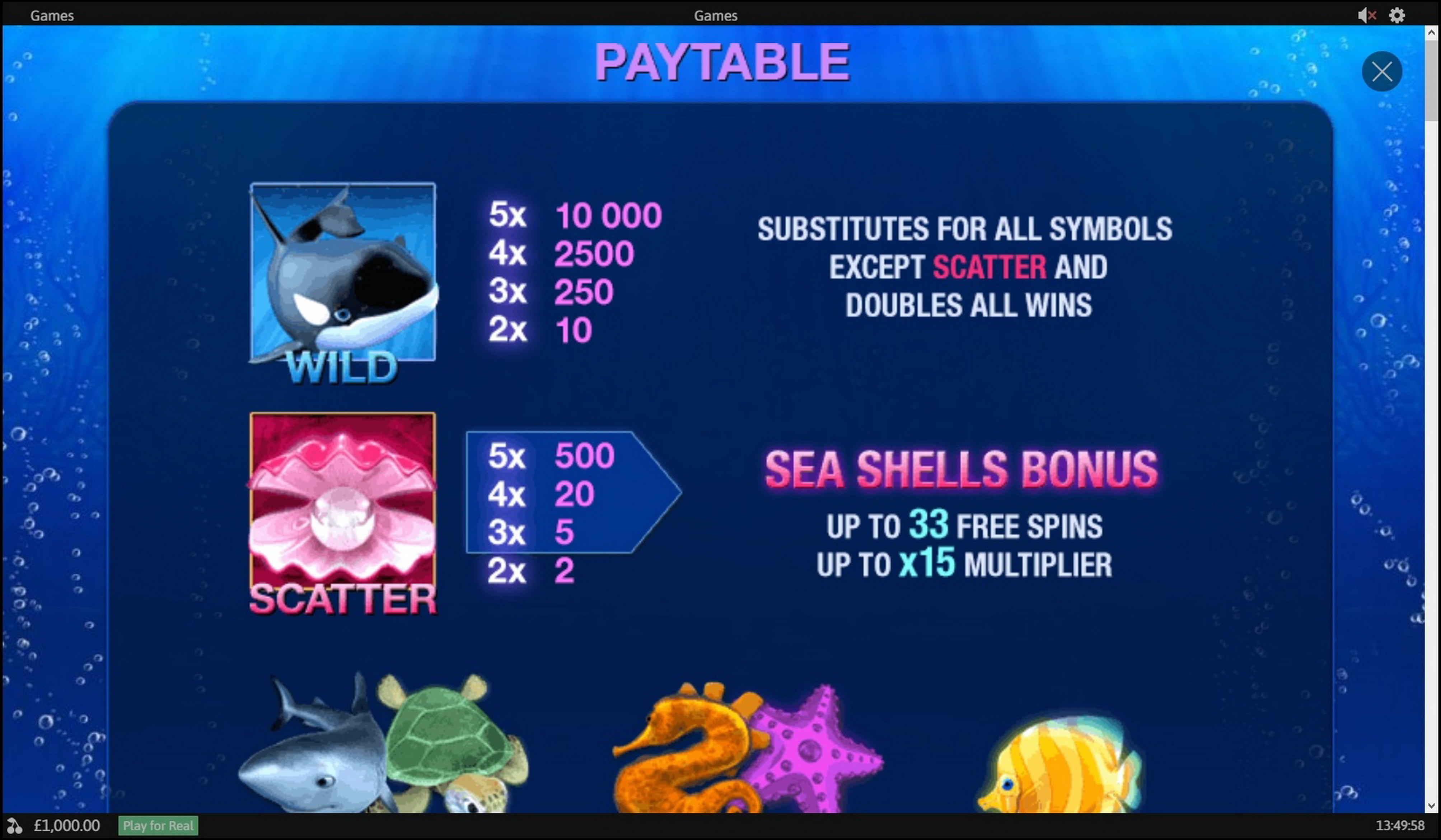 Info of Great Blue Slot Game by Playtech