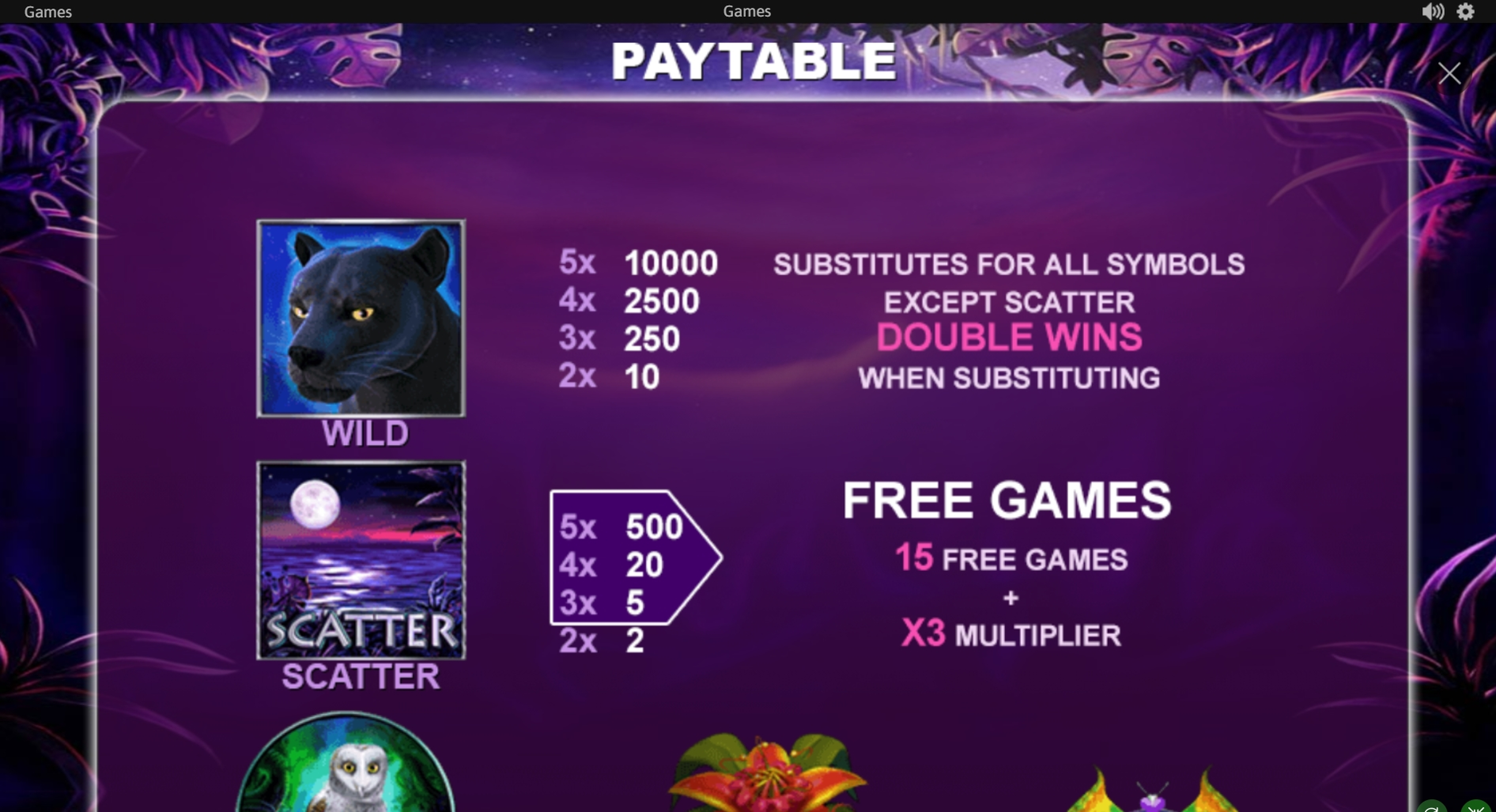Info of Panther Moon Slot Game by Playtech