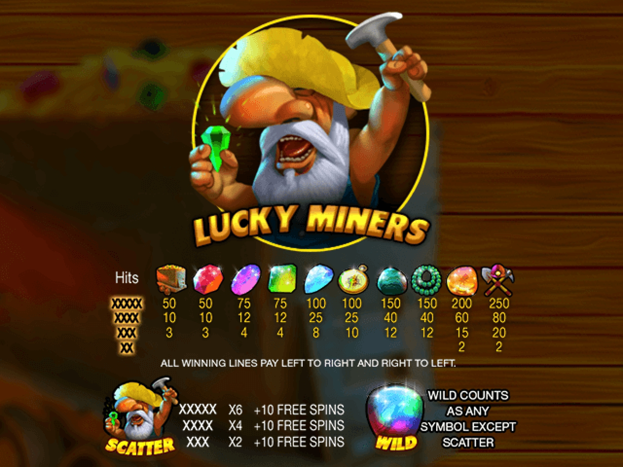 The Luck Miner Online Slot Demo Game by Spin Games