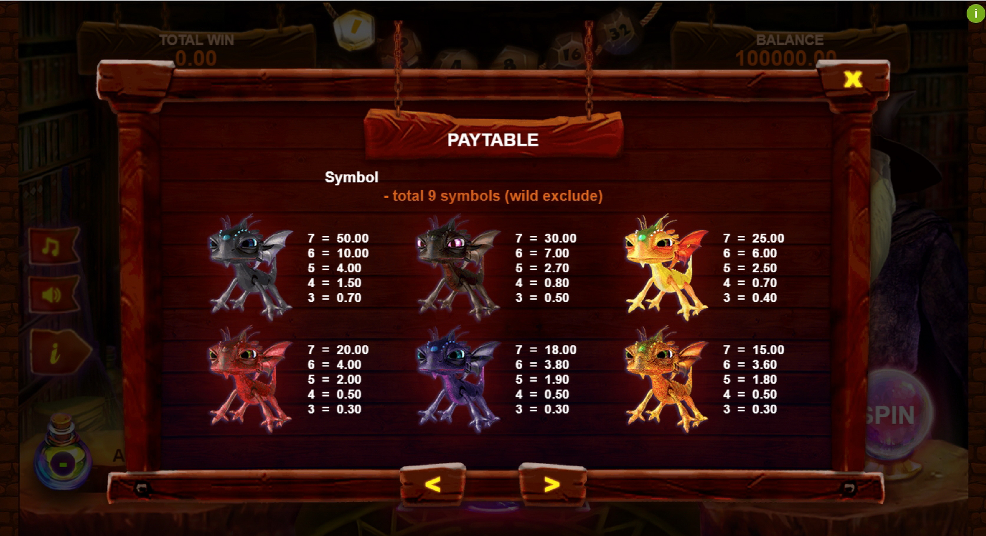 Info of Book of Dragons Slot Game by Triple Profits Games